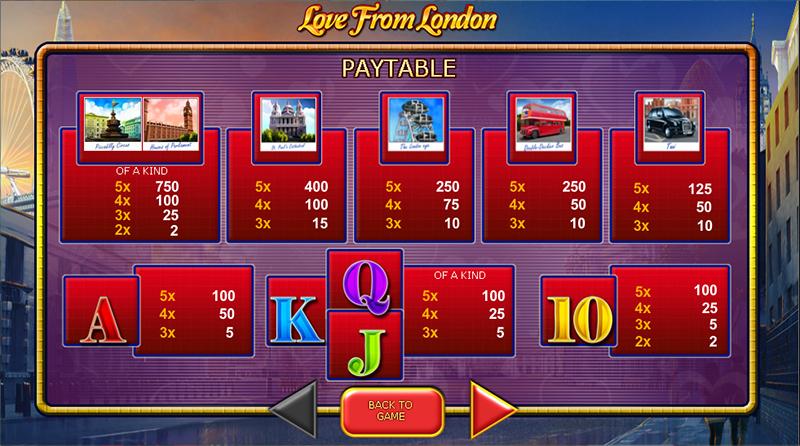 casino free play ohne einzahlung